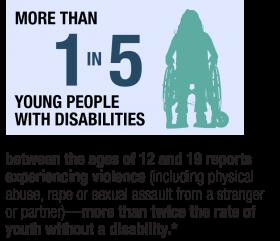 abusi sui disabili
